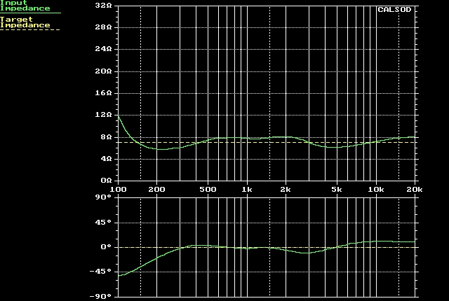 BB Impedance Compensated